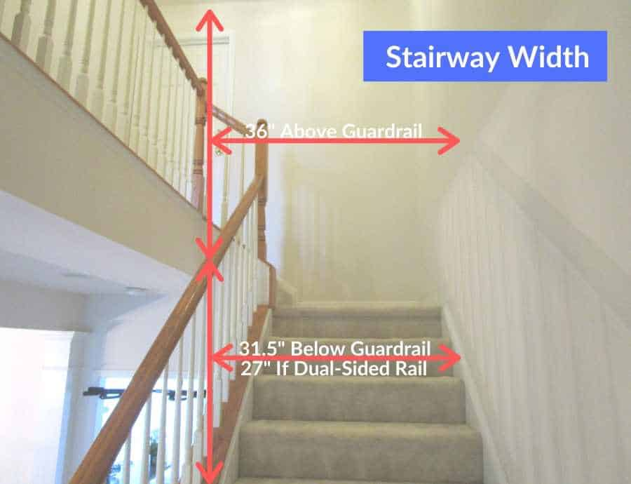 Residential Stair Railing Landing Codes 2021 Irc Guide Home Inspector Secrets