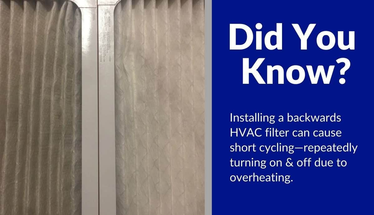 what happens if furnace filter is backwards (1)